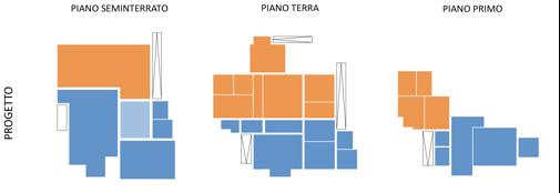 FIGURA 01 – Progetto sociale ipotesi di suddivisone spazi per le attività residenziali e di B&B